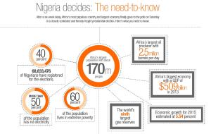 Al Jazeera Infographic